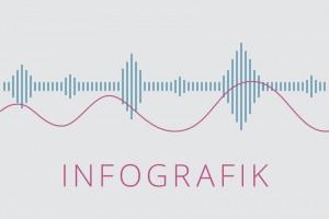Laerm_Info_Beitragsbild_neu