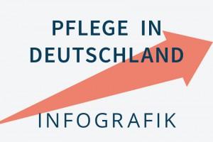 Pflege-in-Dtl_Infografik_Beitragsbild